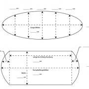 Ovale Abdeckhauben Für Tische / Schutzhuelle Für Ovale Tische